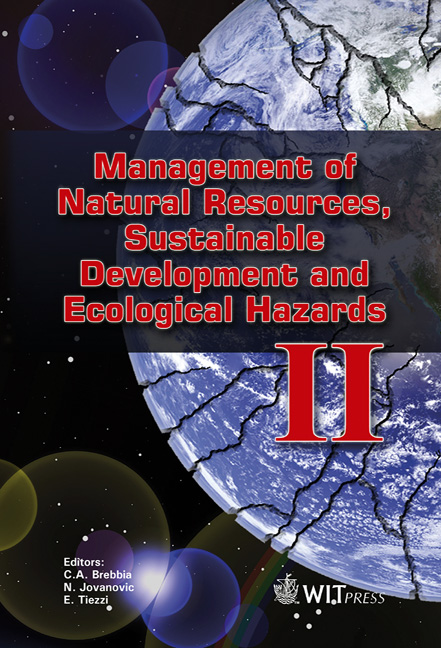 Human resources management and sustainable development